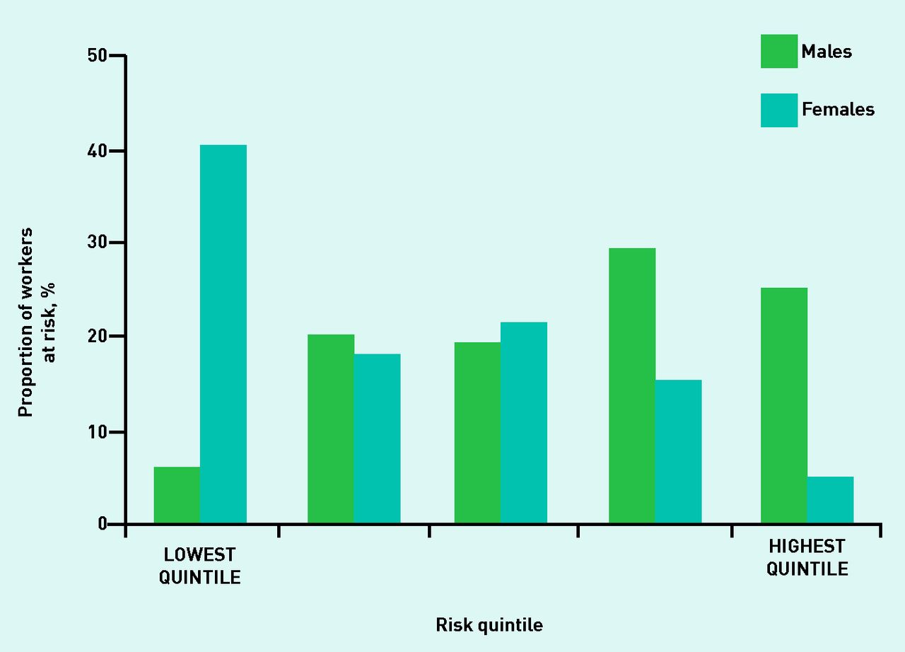 Different type 2 diabetes risk assessments predict