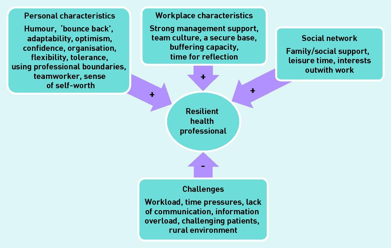 social work in healthcare pdf