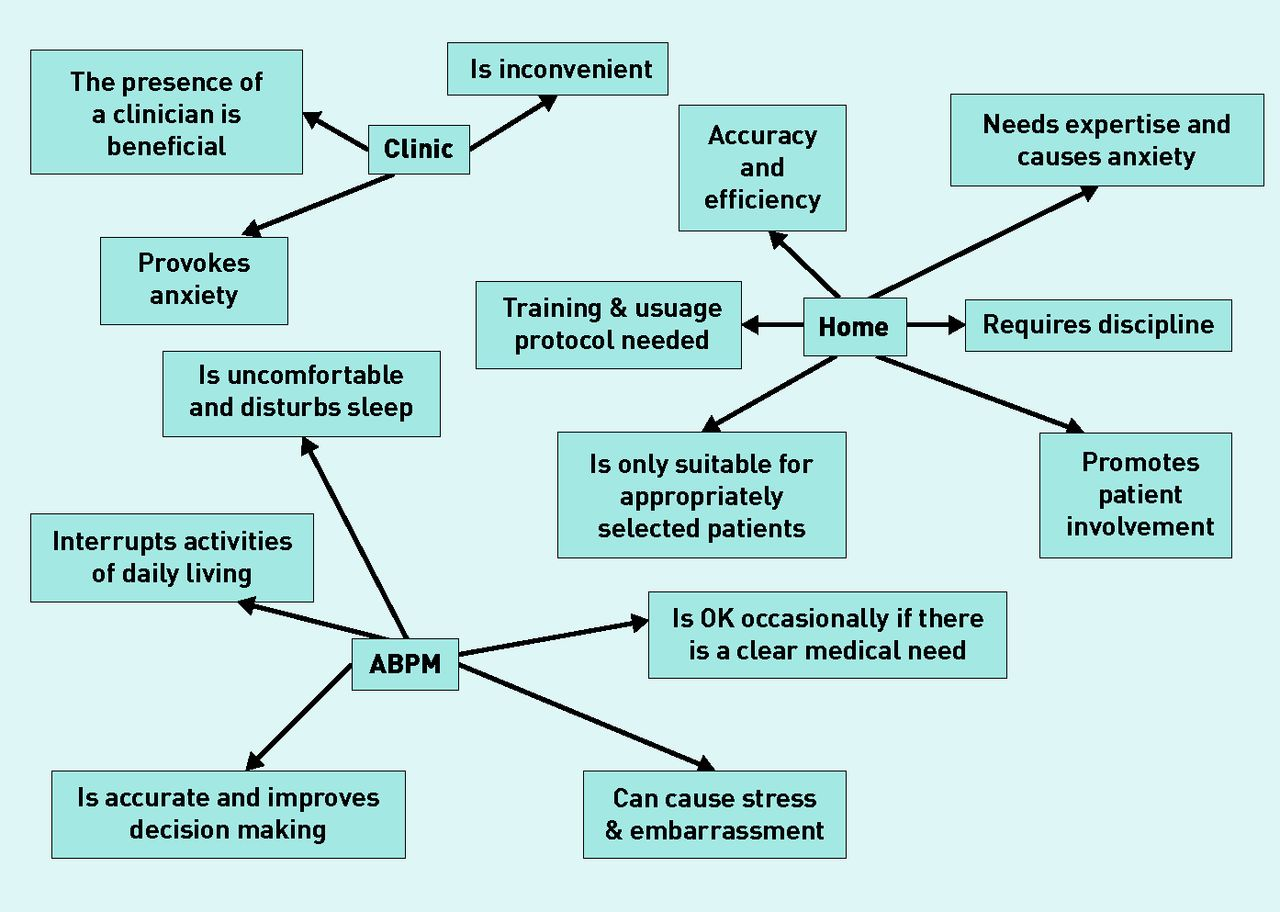 focus group research paper Like the abstract of a research paper, the project summary,  carrying out a focus group discussion as part of formative research,.