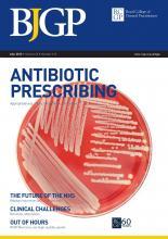 British Journal of General Practice: 63 (612)