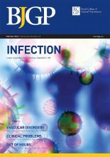 British Journal of General Practice: 64 (619)