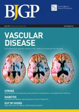 British Journal of General Practice: 65 (636)
